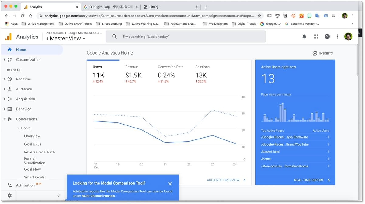Google Analytics - Dashboard Home